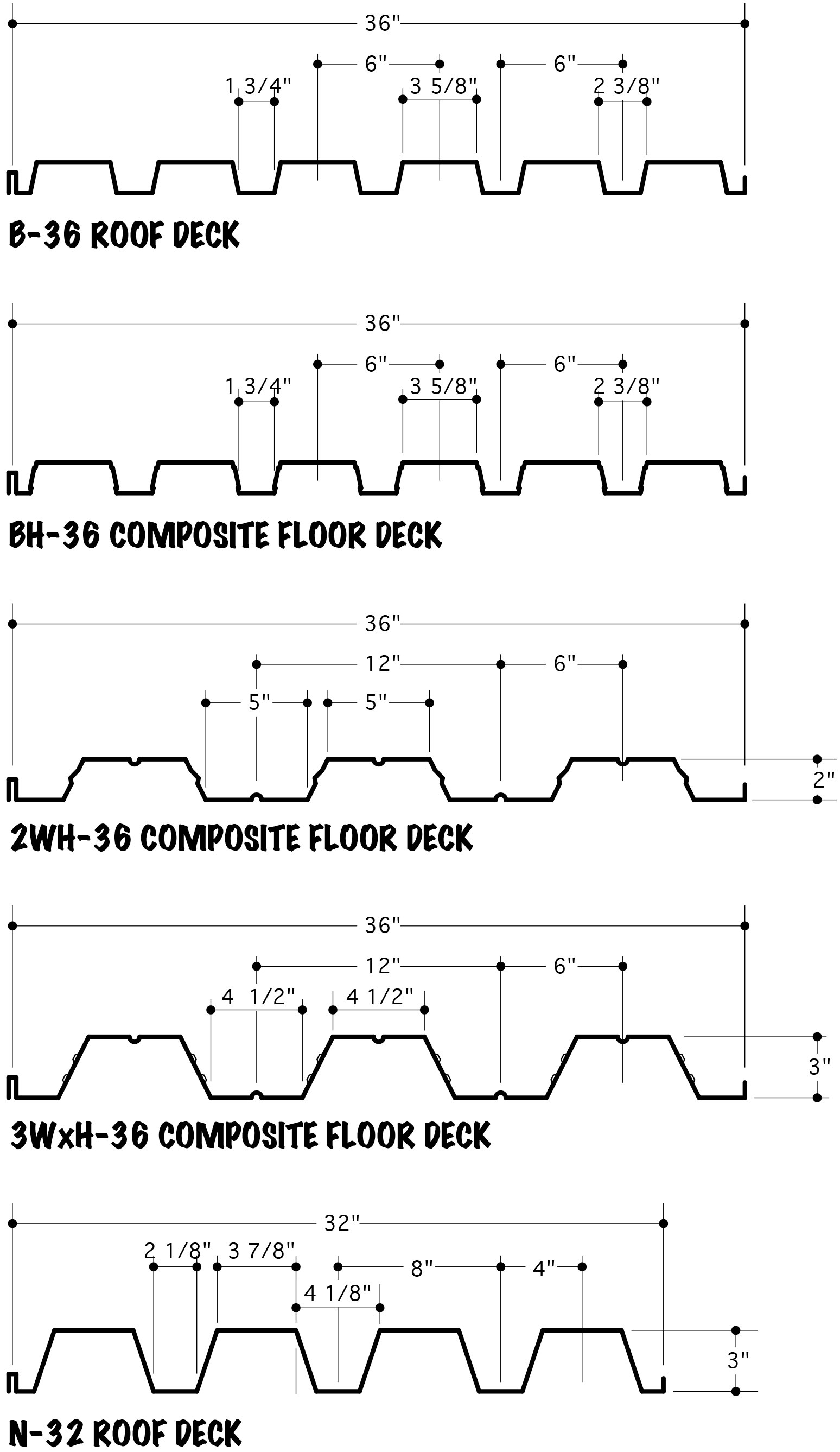 Warehouse Deck Profiles